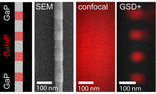 107 Nanowire imaging by super resolution optical microscopy