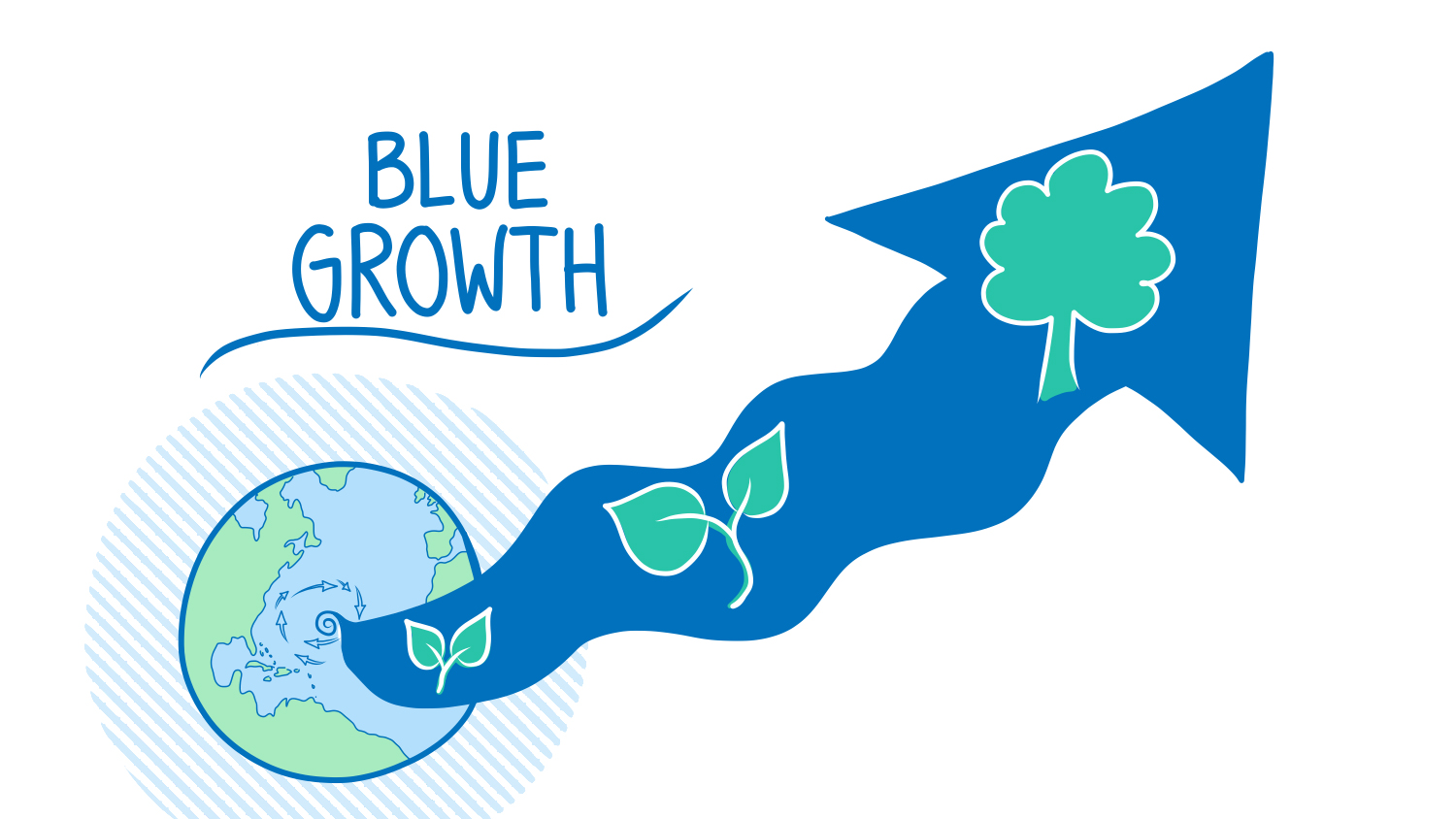 12860 Blue growth